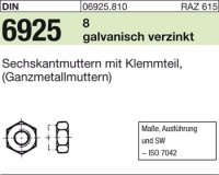 DIN6925-8 M12