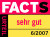 Facts- Test sehr gut