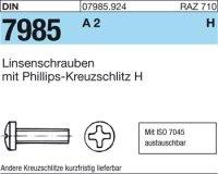 Linsenschrauben M1,6x8-H