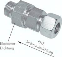 RHZ Strömungsrichtung