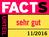 Facts Testlogo