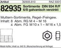 Sortimente Muttern DIN9348