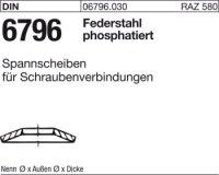 DIN6796 - 18x42x4,5