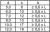 Technische Tabelle - Holzschrauben 6KT. DIN 571 Stahl verzinkt Blau chromatiert