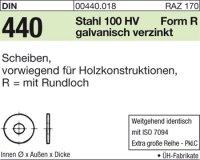 DIN440 R33x105x6