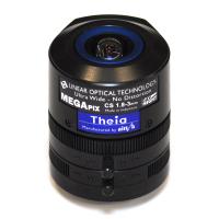 Axis Theia Varifocal Ultra Wide Lens Ultra-groothoeklens Zwart