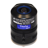 Axis Theia Varifocal Ultra Wide Lens Ultra-groothoeklens Zwart