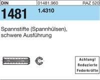 DIN1481 - 4,5x22