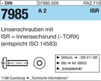 Linsenschrauben M1,6x4-T5