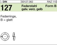 Federringe B20