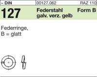 Federringe B12