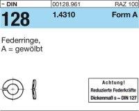 Federringe A6