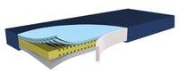 Schaumstoffsystem, Hyper-Foam 2, Pu-Tex Bez.,200x90x15cm