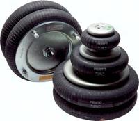 0822419016 0822419016 AVENTICS (Rexroth) Balgzylinder mit Deckel