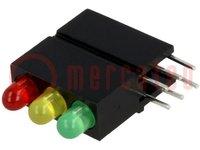 LED; házban; piros, zöld, sárga; 3mm; Dióda szám:3; 20mA