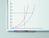 Whiteboardmarker edding 250, nachfüllbar, 1,5 - 3 mm, sortiert