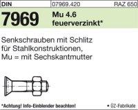DIN7969 M12x35