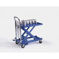 Platformowy wózek podnośnikowy
